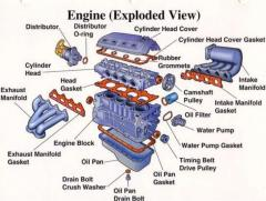 Parts Of IC engine