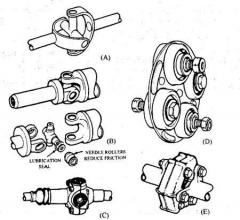 universal joints type.jpg