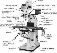 Part of typical lathe machine.jpg